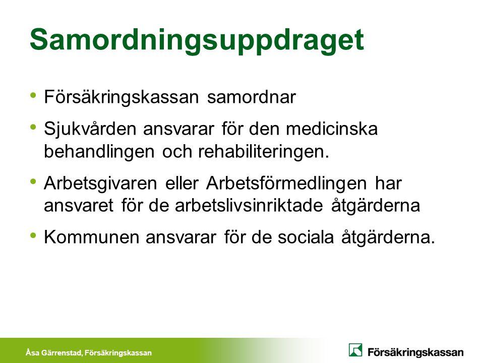 Åsa Gärrenstad, Försäkringskassan Samordningsuppdraget Försäkringskassan samordnar Sjukvården ansvarar för den medicinska behandlingen och rehabiliter