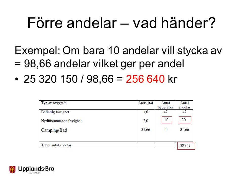 Förre andelar – vad händer? Exempel: Om bara 10 andelar vill stycka av = 98,66 andelar vilket ger per andel 25 320 150 / 98,66 = 256 640 kr 1020 98,66