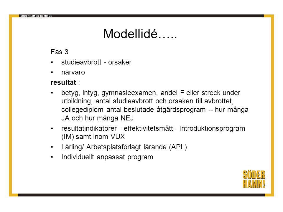 Modellidé….. Fas 3 studieavbrott - orsaker närvaro resultat : betyg, intyg, gymnasieexamen, andel F eller streck under utbildning, antal studieavbrott