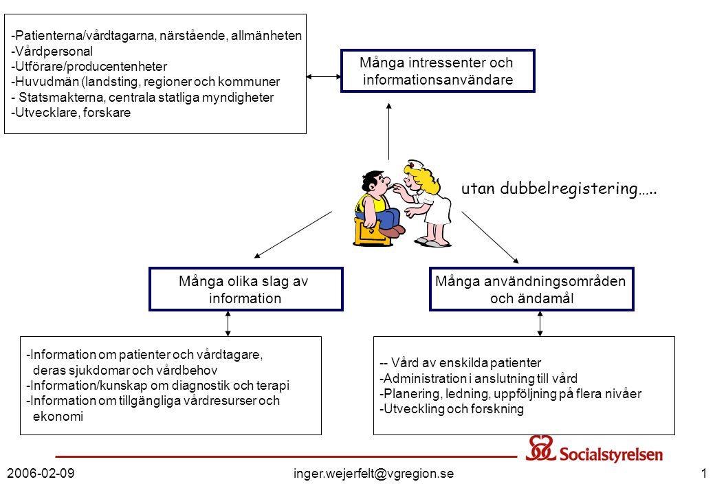 2006-02-09inger.wejerfelt@vgregion.se1 Många intressenter och informationsanvändare -Patienterna/vårdtagarna, närstående, allmänheten -Vårdpersonal -U
