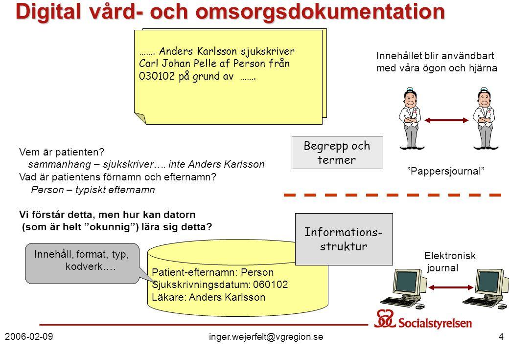 2006-02-09inger.wejerfelt@vgregion.se4 Digital vård- och omsorgsdokumentation ……. Anders Karlsson sjukskriver Carl Johan Pelle af Person från 030102 p