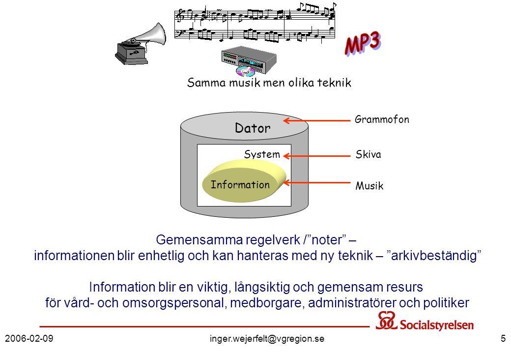 """2006-02-09inger.wejerfelt@vgregion.se5 Dator Samma musik men olika teknik System Information Musik Grammofon Skiva Gemensamma regelverk /""""noter"""" – inf"""
