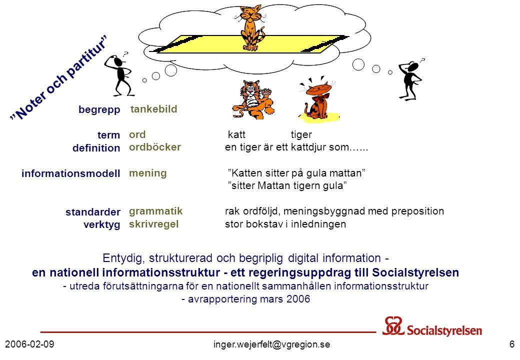 2006-02-09inger.wejerfelt@vgregion.se7 Sammanställningar - Kvalitetsregister -Hälsodataregister -…….