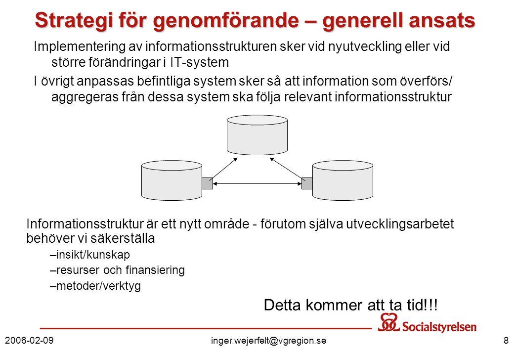 2006-02-09inger.wejerfelt@vgregion.se8 Strategi för genomförande – generell ansats Implementering av informationsstrukturen sker vid nyutveckling elle