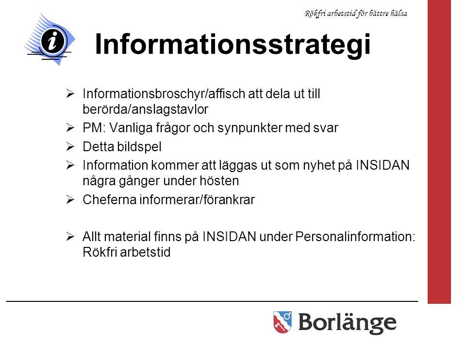 Informationsstrategi  Informationsbroschyr/affisch att dela ut till berörda/anslagstavlor  PM: Vanliga frågor och synpunkter med svar  Detta bildsp