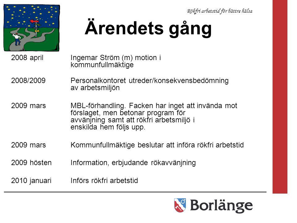 Ärendets gång 2008 april Ingemar Ström (m) motion i kommunfullmäktige 2008/2009 Personalkontoret utreder/konsekvensbedömning av arbetsmiljön 2009 mars