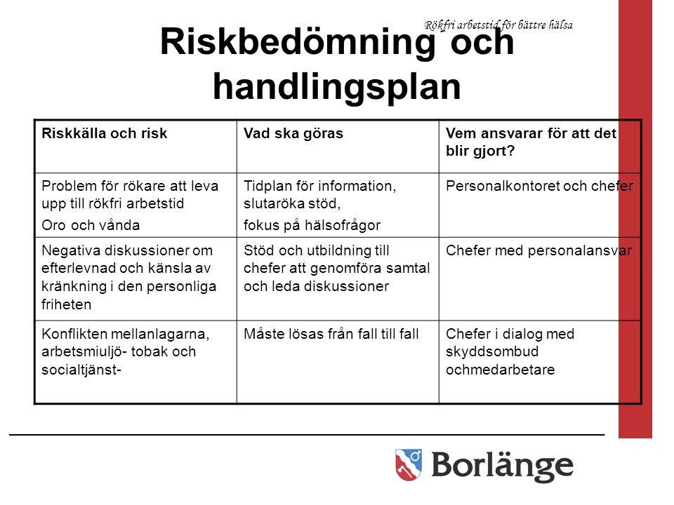 Riskbedömning och handlingsplan ________________________________________________________________ Rökfri arbetstid för bättre hälsa Riskkälla och riskV