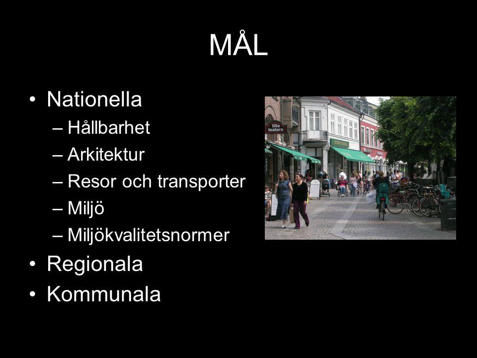 MÅL Nationella –Hållbarhet –Arkitektur –Resor och transporter –Miljö –Miljökvalitetsnormer Regionala Kommunala