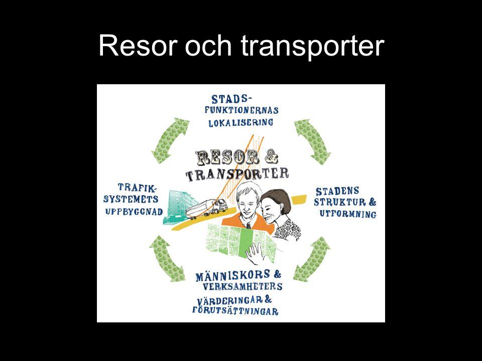 Resor och transporter