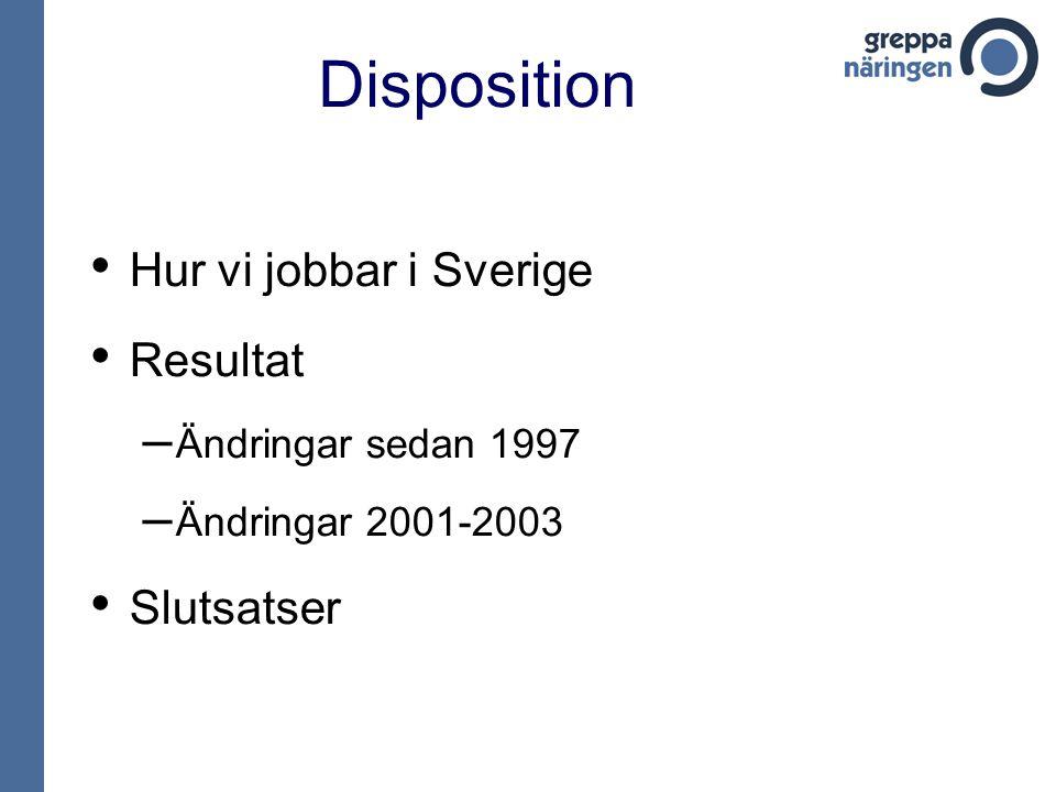 Disposition Hur vi jobbar i Sverige Resultat – Ändringar sedan 1997 – Ändringar 2001-2003 Slutsatser