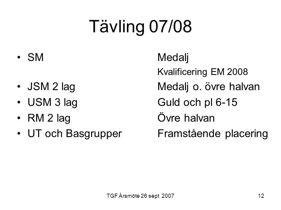 TGF Årsmöte 26 sept 200712 Tävling 07/08 SM Medalj Kvalificering EM 2008 JSM 2 lagMedalj o.
