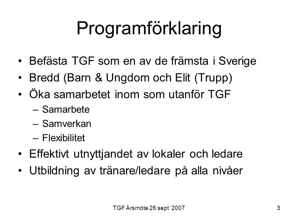 3 Programförklaring Befästa TGF som en av de främsta i Sverige Bredd (Barn & Ungdom och Elit (Trupp) Öka samarbetet inom som utanför TGF –Samarbete –Samverkan –Flexibilitet Effektivt utnyttjandet av lokaler och ledare Utbildning av tränare/ledare på alla nivåer