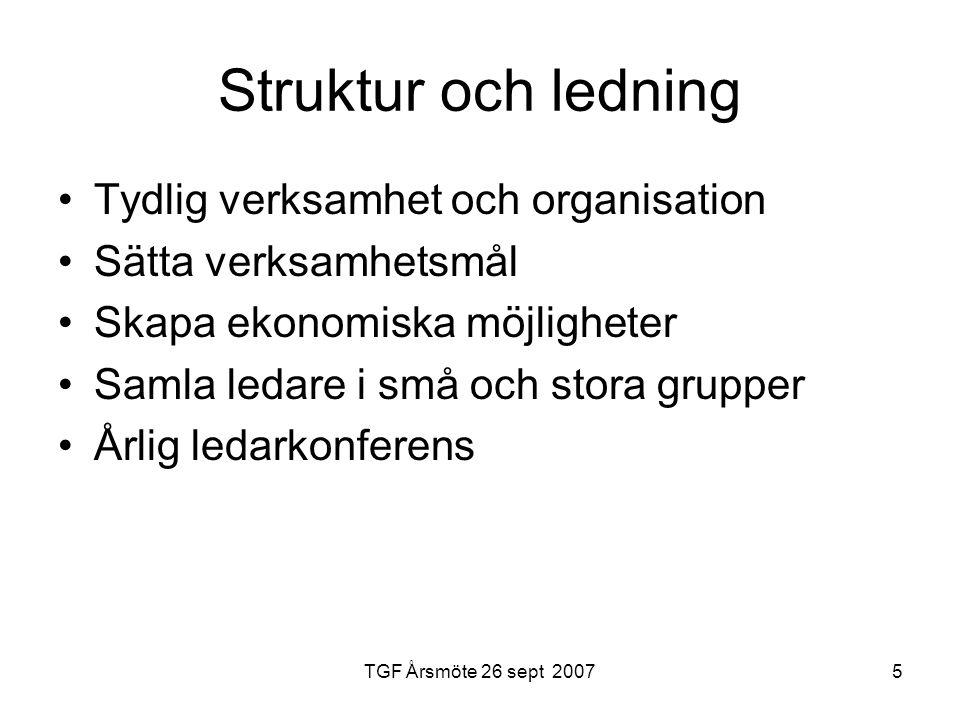 TGF Årsmöte 26 sept 20075 Struktur och ledning Tydlig verksamhet och organisation Sätta verksamhetsmål Skapa ekonomiska möjligheter Samla ledare i små och stora grupper Årlig ledarkonferens