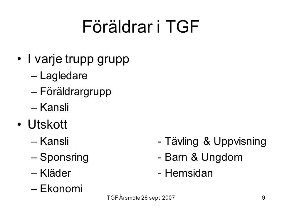 TGF Årsmöte 26 sept 20079 Föräldrar i TGF I varje trupp grupp –Lagledare –Föräldrargrupp –Kansli Utskott –Kansli- Tävling & Uppvisning –Sponsring- Barn & Ungdom –Kläder- Hemsidan –Ekonomi