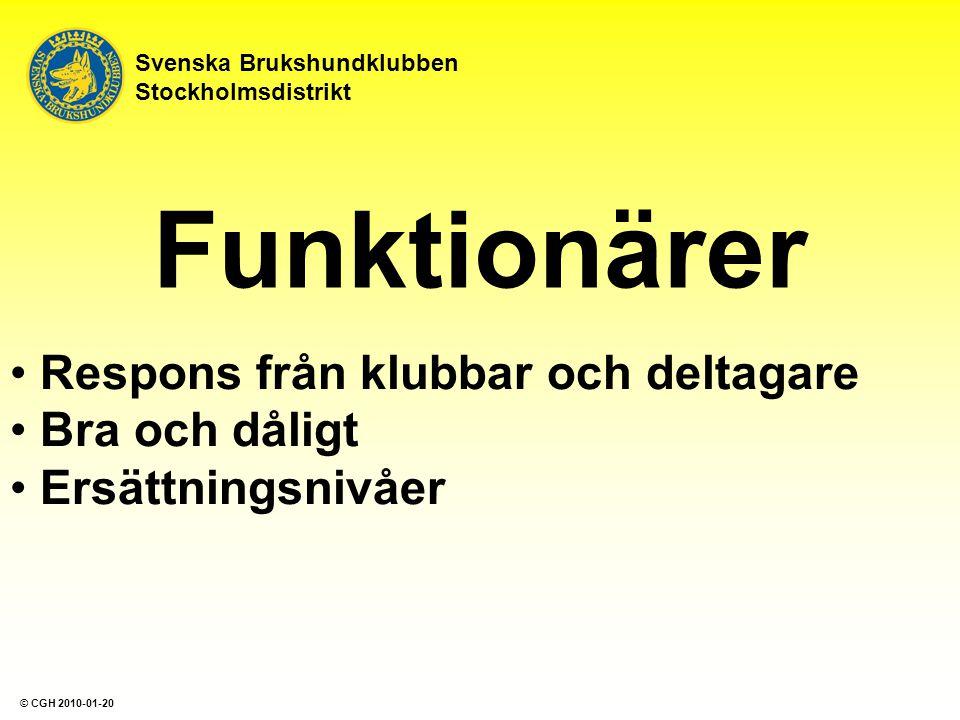 Funktionärer Respons från klubbar och deltagare Bra och dåligt Ersättningsnivåer Svenska Brukshundklubben Stockholmsdistrikt © CGH 2010-01-20