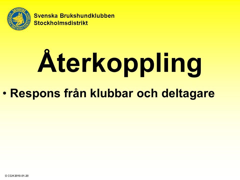 Återkoppling Respons från klubbar och deltagare Svenska Brukshundklubben Stockholmsdistrikt © CGH 2010-01-20