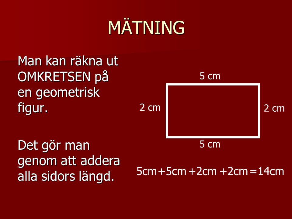 MÄTNING Man kan räkna ut OMKRETSEN på en geometrisk figur. Det gör man genom att addera alla sidors längd. 5 cm 2 cm 5cm+5cm+2cm =14cm