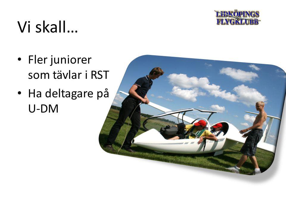 Vi skall… Fler juniorer som tävlar i RST Ha deltagare på U-DM