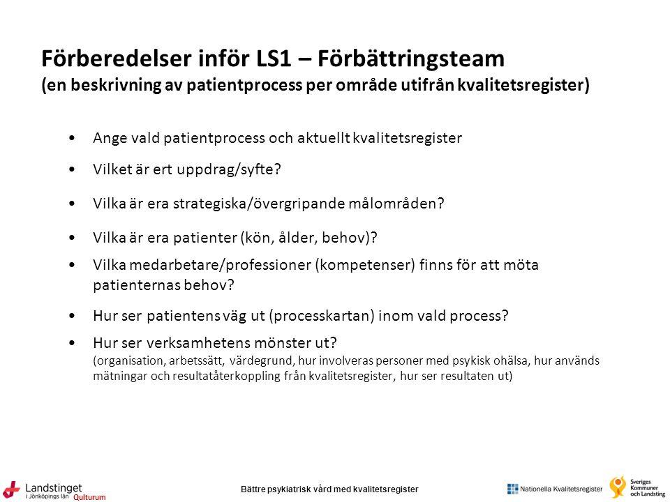 Bättre psykiatrisk vård med kvalitetsregister Qulturum Förberedelser inför LS1 – Förbättringsteam (en beskrivning av patientprocess per område utifrån kvalitetsregister) Ange vald patientprocess och aktuellt kvalitetsregister Vilket är ert uppdrag/syfte.