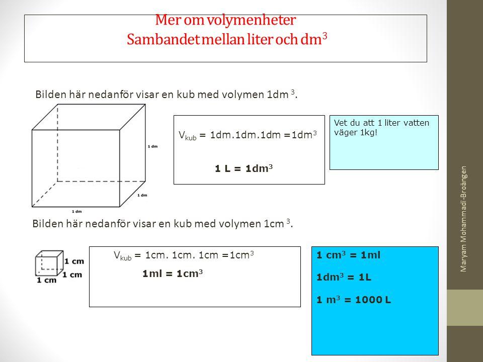 Mer om volymenheter Sambandet mellan liter och dm 3 Bilden här nedanför visar en kub med volymen 1dm 3. V kub = 1dm.1dm.1dm =1dm 3 1 L = 1dm 3 Vet du
