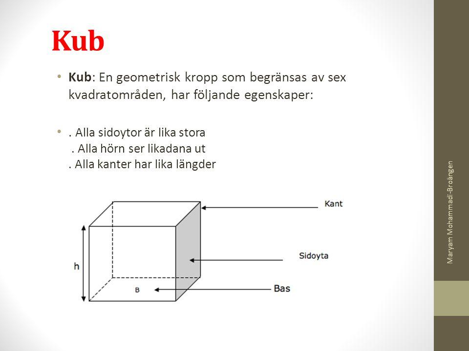 Kub Kub: En geometrisk kropp som begränsas av sex kvadratområden, har följande egenskaper:. Alla sidoytor är lika stora. Alla hörn ser likadana ut. Al