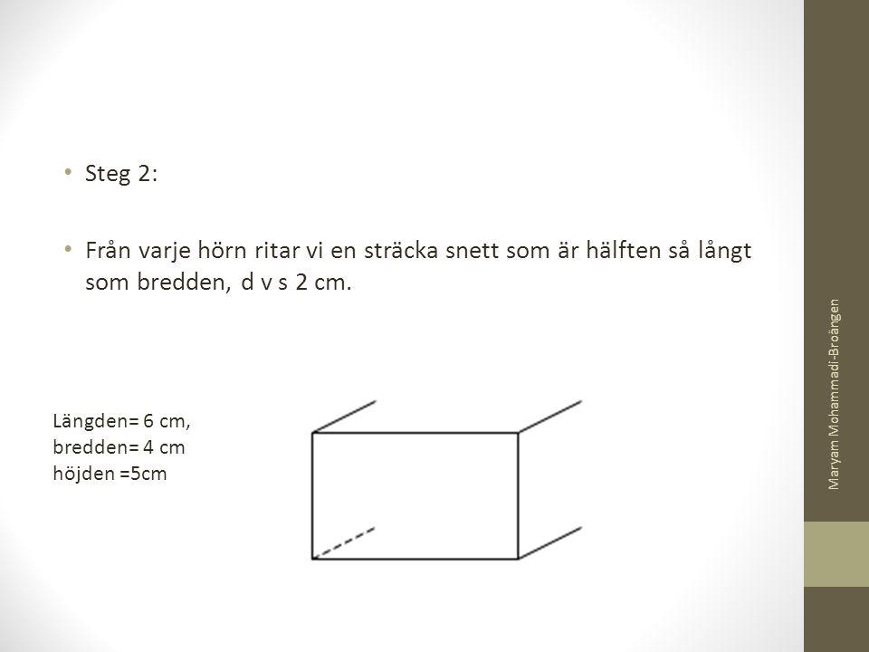 Steg 2: Från varje hörn ritar vi en sträcka snett som är hälften så långt som bredden, d v s 2 cm. Längden= 6 cm, bredden= 4 cm höjden =5cm Maryam Moh