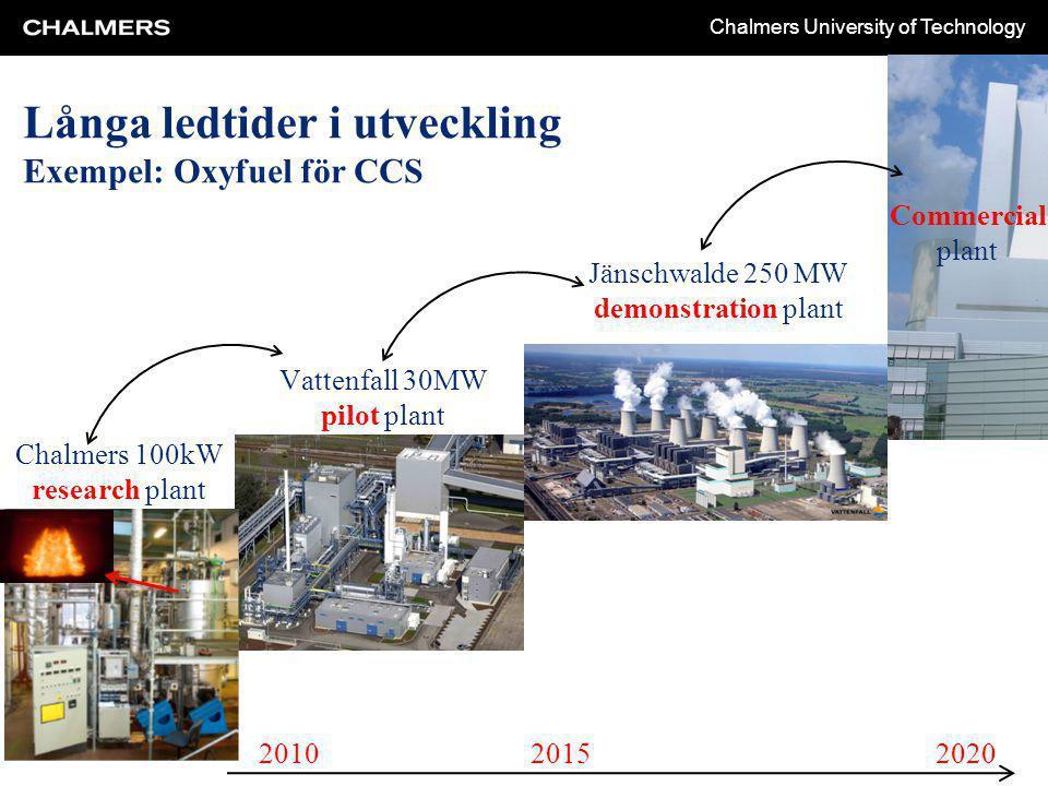 Chalmers University of Technology Långa ledtider i utveckling Exempel: Oxyfuel för CCS Chalmers 100kW research plant Vattenfall 30MW pilot plant Jänschwalde 250 MW demonstration plant Commercial plant 201020152020