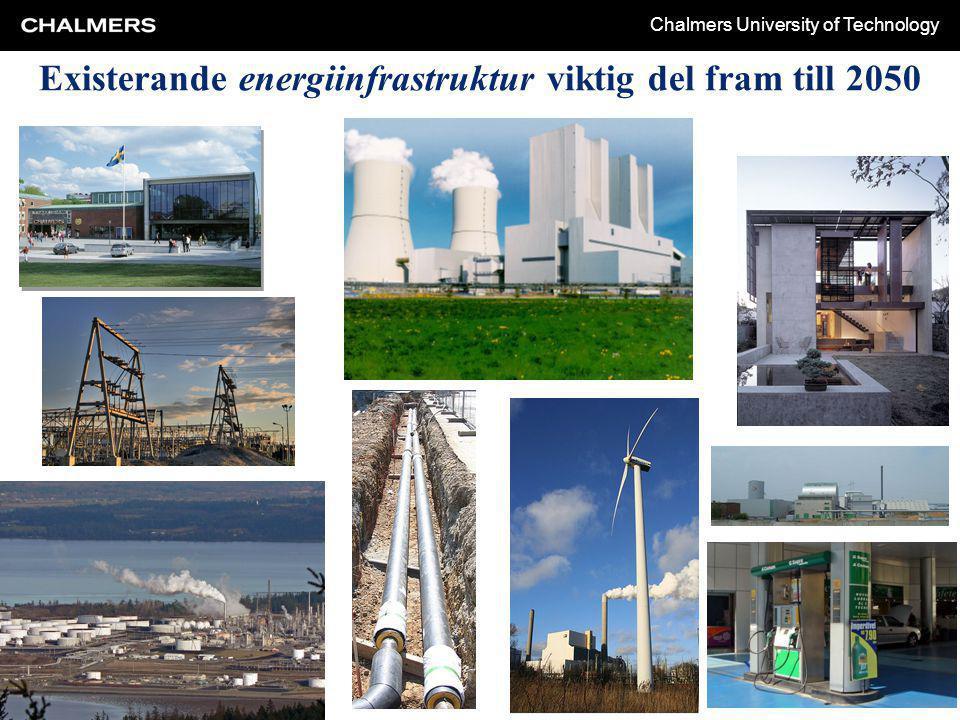 Chalmers University of Technology Existerande energiinfrastruktur viktig del fram till 2050