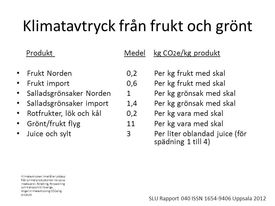 Klimatavtryck från frukt och grönt Produkt Medel kg CO 2 e/kg produkt Frukt Norden 0,2 Per kg frukt med skal Frukt import 0,6 Per kg frukt med skal Salladsgrönsaker Norden 1 Per kg grönsak med skal Salladsgrönsaker import 1,4Per kg grönsak med skal Rotfrukter, lök och kål 0,2 Per kg vara med skal Grönt/frukt flyg 11 Per kg vara med skal Juice och sylt 3 Per liter oblandad juice (för spädning 1 till 4) SLU Rapport 040 ISSN 1654-9406 Uppsala 2012 Klimatavtrycken innehåller utsläpp från primärproduktionen inklusive insatsvaror, förädling, förpackning och transport till Sverige.