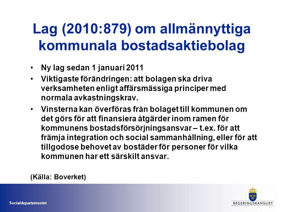 Socialdepartementet Lag (2010:879) om allmännyttiga kommunala bostadsaktiebolag Ny lag sedan 1 januari 2011 Viktigaste förändringen: att bolagen ska driva verksamheten enligt affärsmässiga principer med normala avkastningskrav.