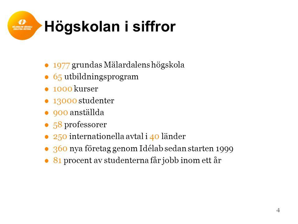 Högskolan i siffror ●1977 grundas Mälardalens högskola ●65 utbildningsprogram ●1000 kurser ●13000 studenter ●900 anställda ●58 professorer ●250 intern