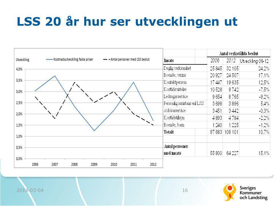 LSS 20 år hur ser utvecklingen ut 2014-03-0416