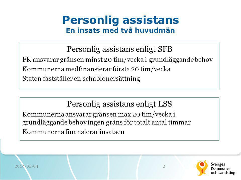 Personlig assistans En insats med två huvudmän 2014-03-042 Personlig assistans enligt SFB FK ansvarar gränsen minst 20 tim/vecka i grundläggande behov