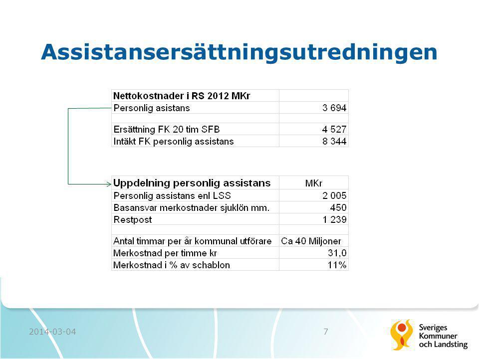2014-03-047 Assistansersättningsutredningen