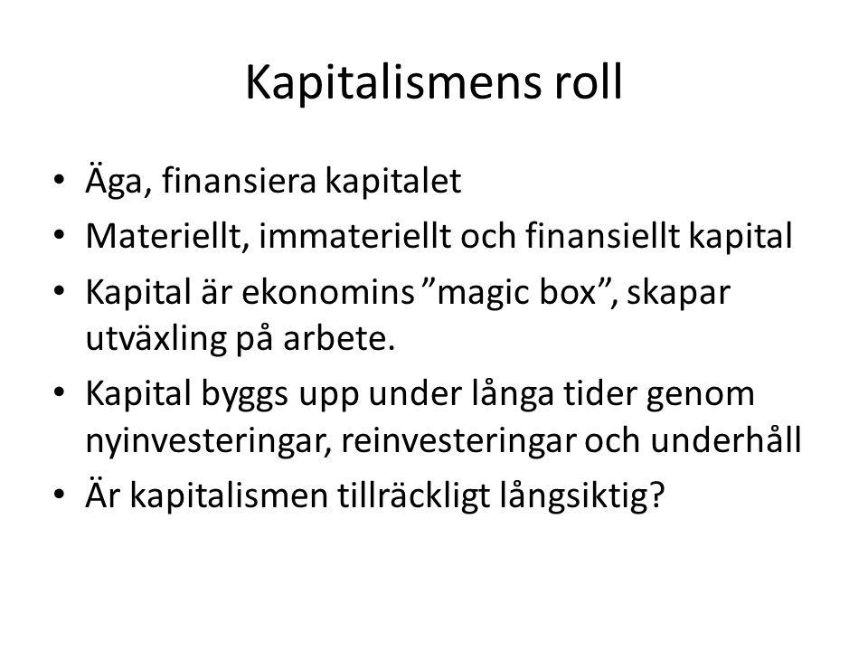 Kapitalismens roll Äga, finansiera kapitalet Materiellt, immateriellt och finansiellt kapital Kapital är ekonomins magic box , skapar utväxling på arbete.