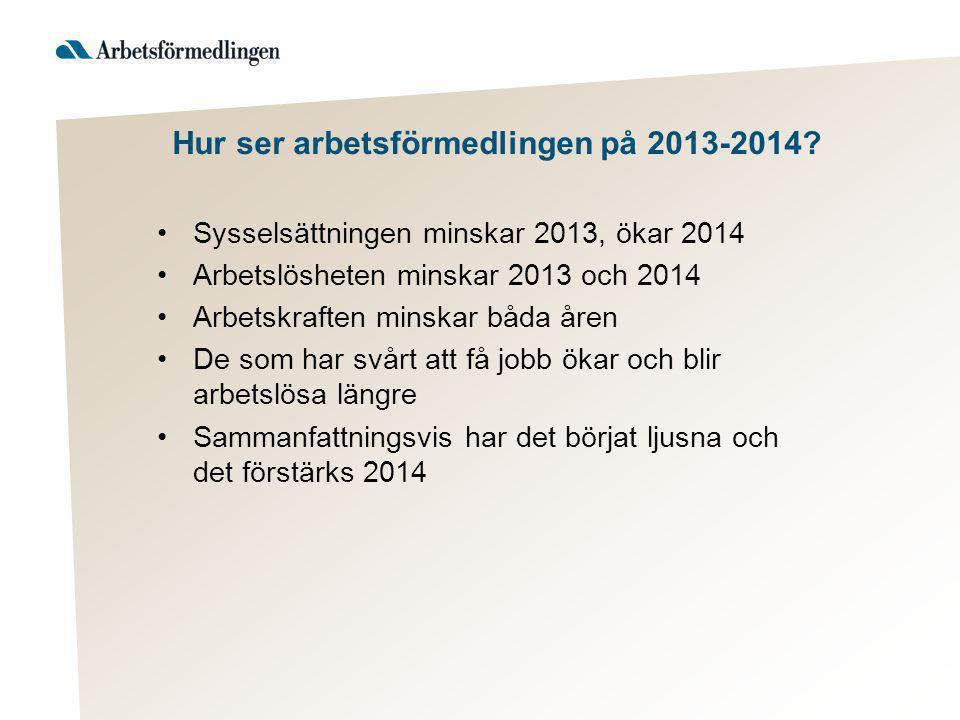 Hur ser arbetsförmedlingen på 2013-2014? Sysselsättningen minskar 2013, ökar 2014 Arbetslösheten minskar 2013 och 2014 Arbetskraften minskar båda åren