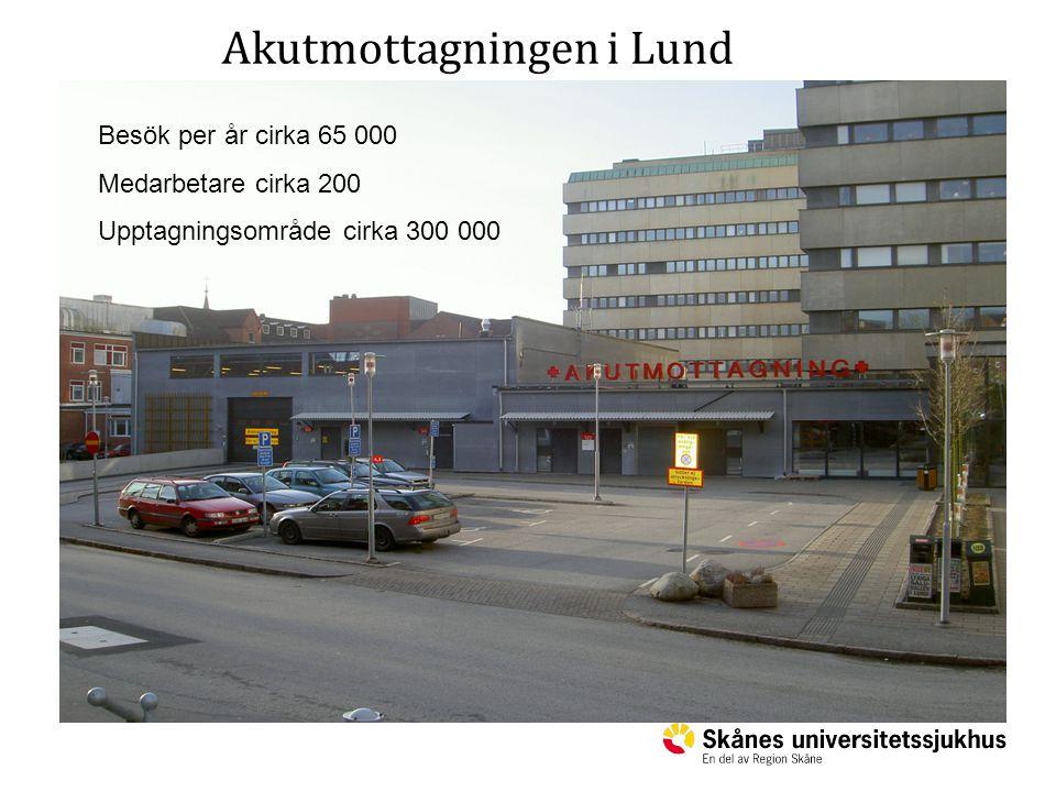 Akutmottagningen i Lund Besök per år cirka 65 000 Medarbetare cirka 200 Upptagningsområde cirka 300 000