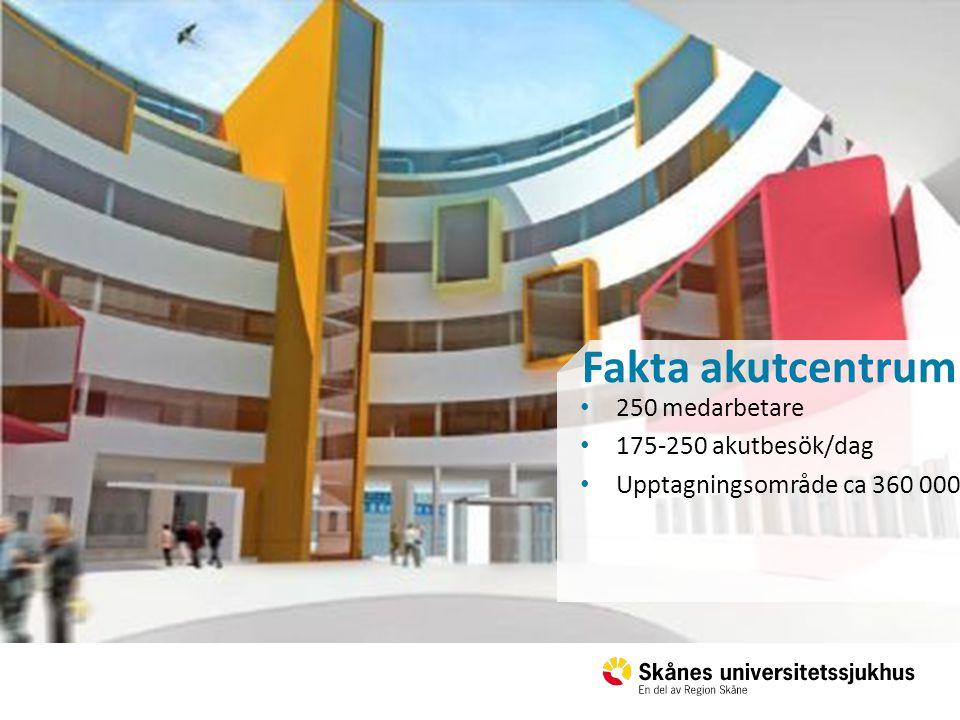 Fakta akutcentrum 250 medarbetare 175-250 akutbesök/dag Upptagningsområde ca 360 000
