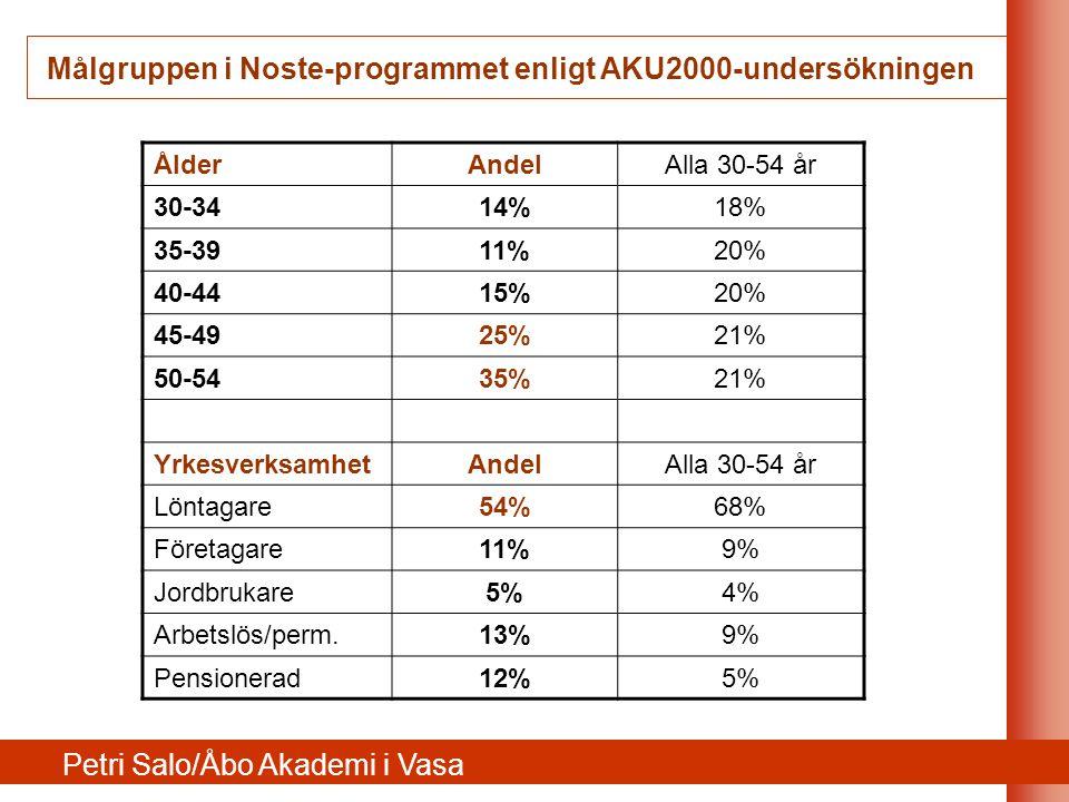 - Över hälften (60%) är män (samtliga 30-54; 51%) - Två av tre är gifta eller samboende (samtliga 30-54; 74%) - Över hälften (60%) har inga barn under 18 år (samtliga 30-54; 46%) - 7 % har svenska som modersmål - Hälften av männen arbetar inom servicebranschen, av kvinnorna drygt två tredjedelar - 70 % har en lång arbetserfarenhet, dvs.