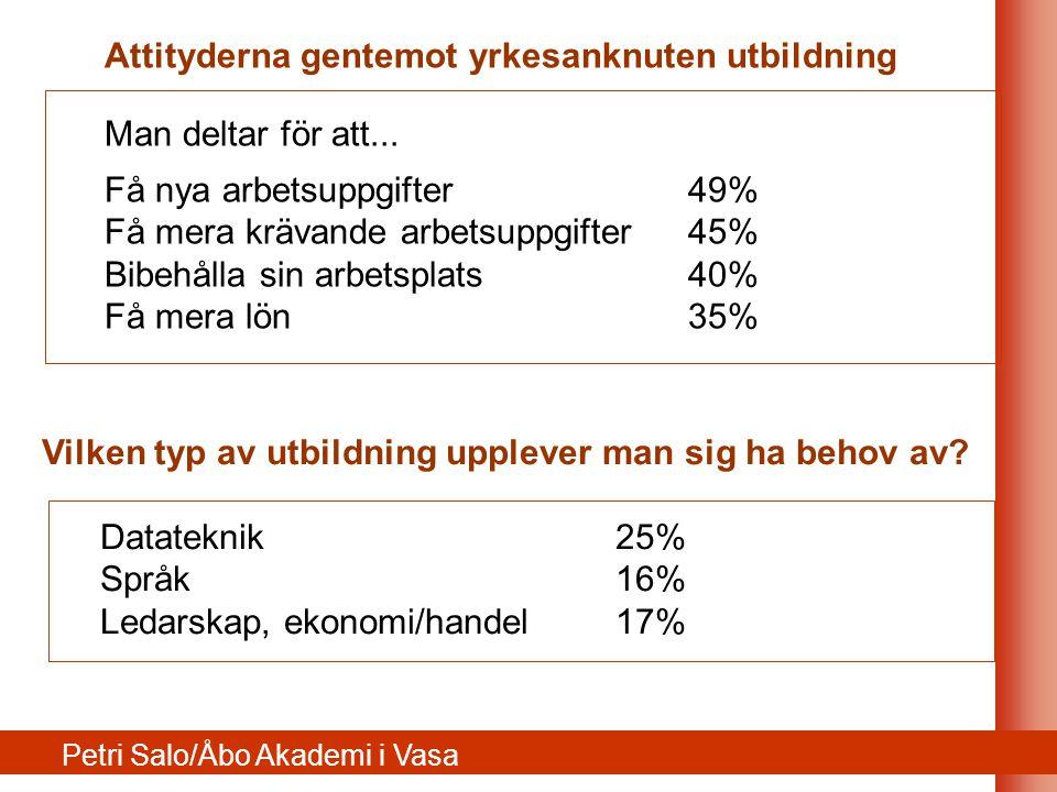 Hinder för deltagande i personalutbildning (påverkar mycket eller något) Utbildningens dåliga kvalitet 72% Brådska på arbetsplatsen 42% Brist på utbildning som arbetsgivaren står för 28% Hinder för deltagande på fritiden (påverkar mycket eller något) Besvärliga/obekväma arbetstider 54% Brist på intresse46% Trötthet 28% Petri Salo/Åbo Akademi i Vasa