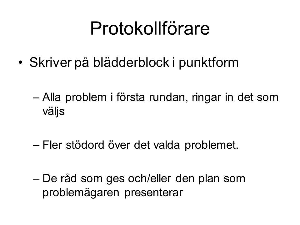 Protokollförare Skriver på blädderblock i punktform –Alla problem i första rundan, ringar in det som väljs –Fler stödord över det valda problemet. –De