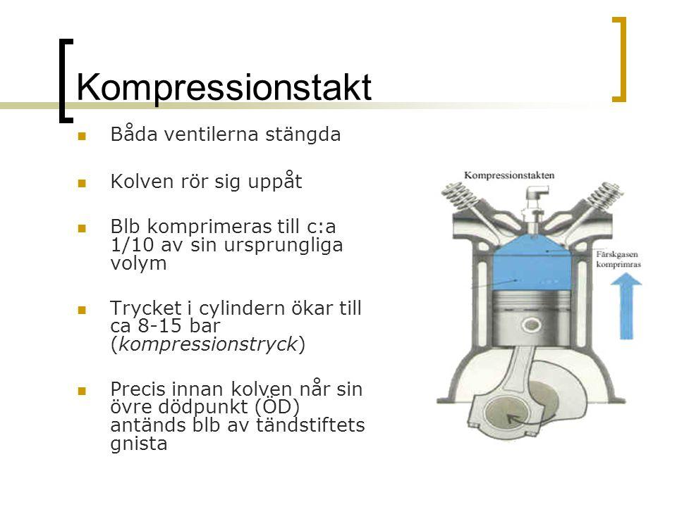 Kompressionstakt Båda ventilerna stängda Kolven rör sig uppåt Blb komprimeras till c:a 1/10 av sin ursprungliga volym Trycket i cylindern ökar till ca 8-15 bar (kompressionstryck) Precis innan kolven når sin övre dödpunkt (ÖD) antänds blb av tändstiftets gnista