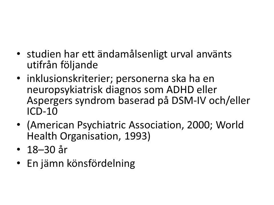 studien har ett ändamålsenligt urval använts utifrån följande inklusionskriterier; personerna ska ha en neuropsykiatrisk diagnos som ADHD eller Asperg