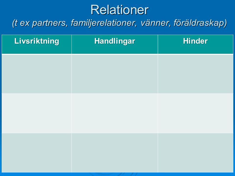 15 Relationer (t ex partners, familjerelationer, vänner, föräldraskap) LivsriktningHandlingarHinder