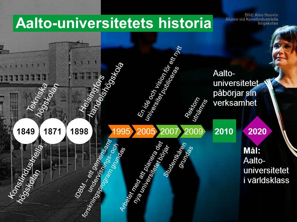 Aalto-universitetets historia 1849 1898 Helsingfors handelshögskola Tekniska högskolan 1871 Konstindustriella högskolan En idé och vision för ett nytt