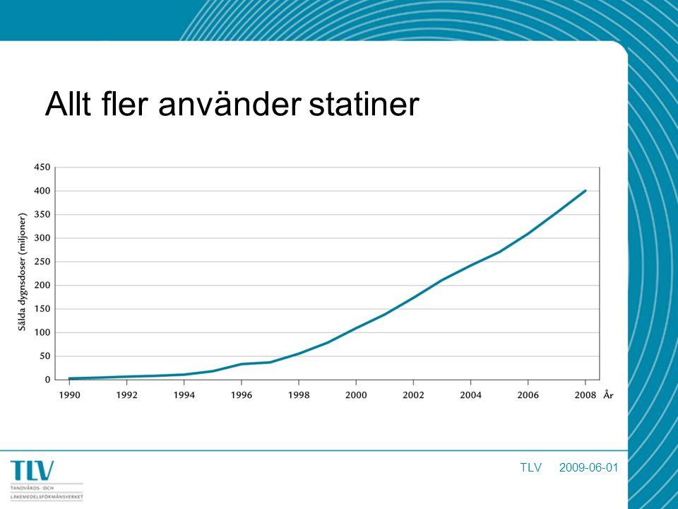 Allt fler använder statiner TLV 2009-06-01