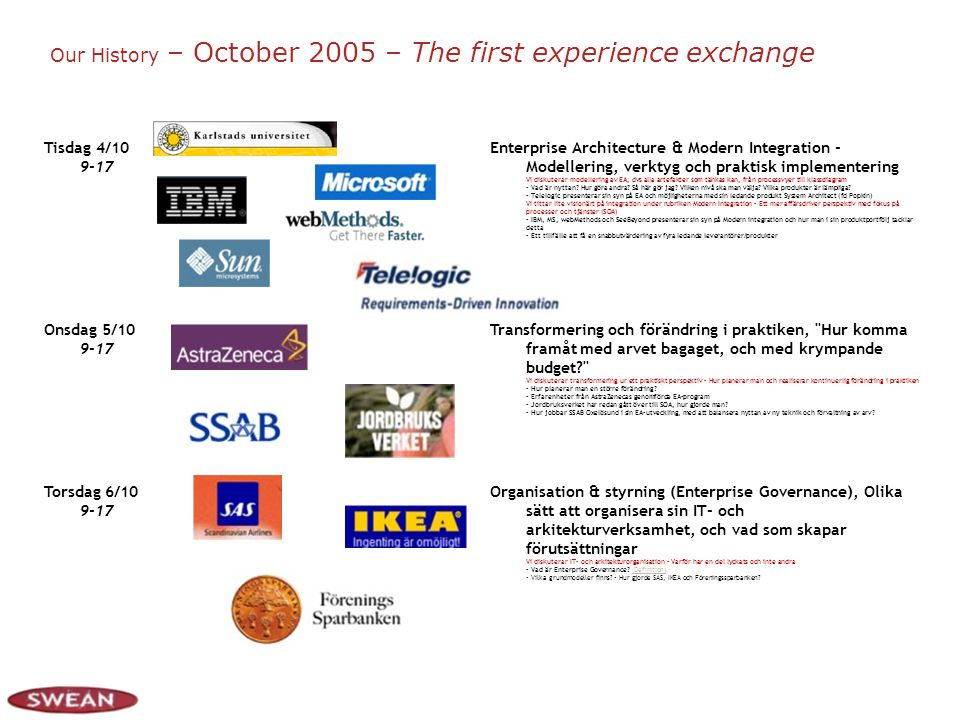Our History – October 2005 – The first experience exchange Tisdag 4/10 9-17 Enterprise Architecture & Modern Integration - Modellering, verktyg och pr