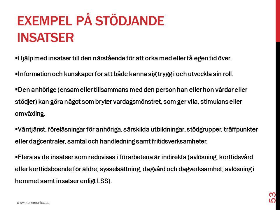 EXEMPEL PÅ STÖDJANDE INSATSER www.kommunlex.se 53  Hjälp med insatser till den närstående för att orka med eller få egen tid över.  Information och