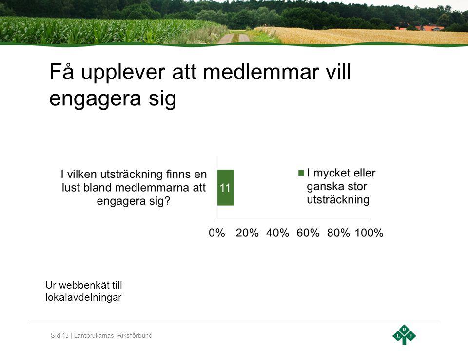 Sid 13 | Lantbrukarnas Riksförbund Få upplever att medlemmar vill engagera sig Ur webbenkät till lokalavdelningar