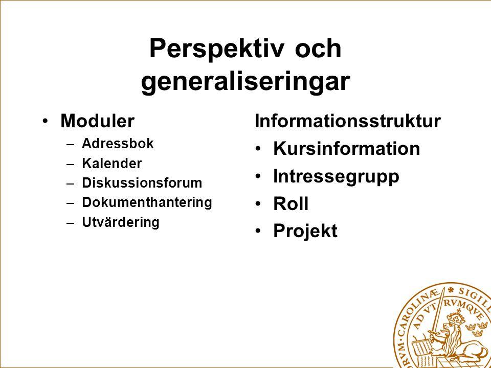 Perspektiv och generaliseringar Moduler –Adressbok –Kalender –Diskussionsforum –Dokumenthantering –Utvärdering Informationsstruktur Kursinformation Intressegrupp Roll Projekt